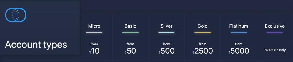 expert option account types